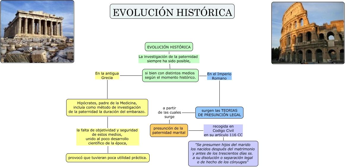 Matrimonio Romano Segun Bonfante : El matrimonio romano evolucion historica del mundo
