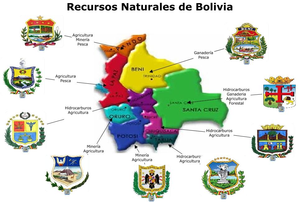 Resultado de imagen para Recursos Naturales de Bolivia